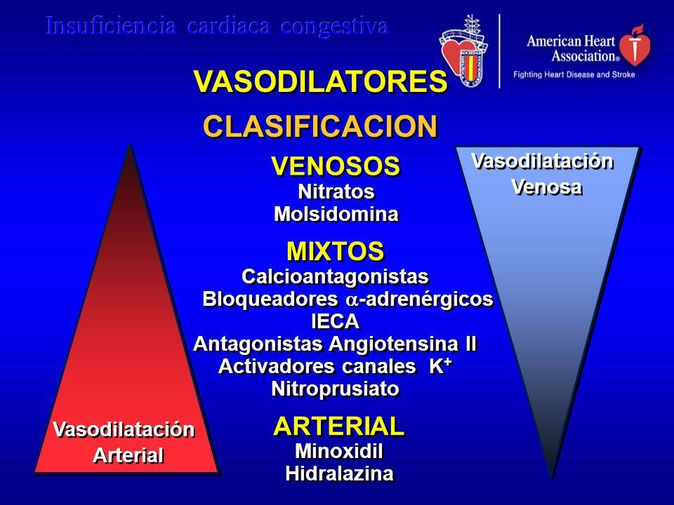 VASODILATORES CLASIFICACION