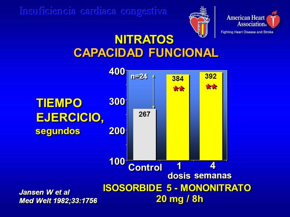 NITRATOS CAPACIDAD FUNCIONAL ISOSORBIDE 5 - MONONITRATO