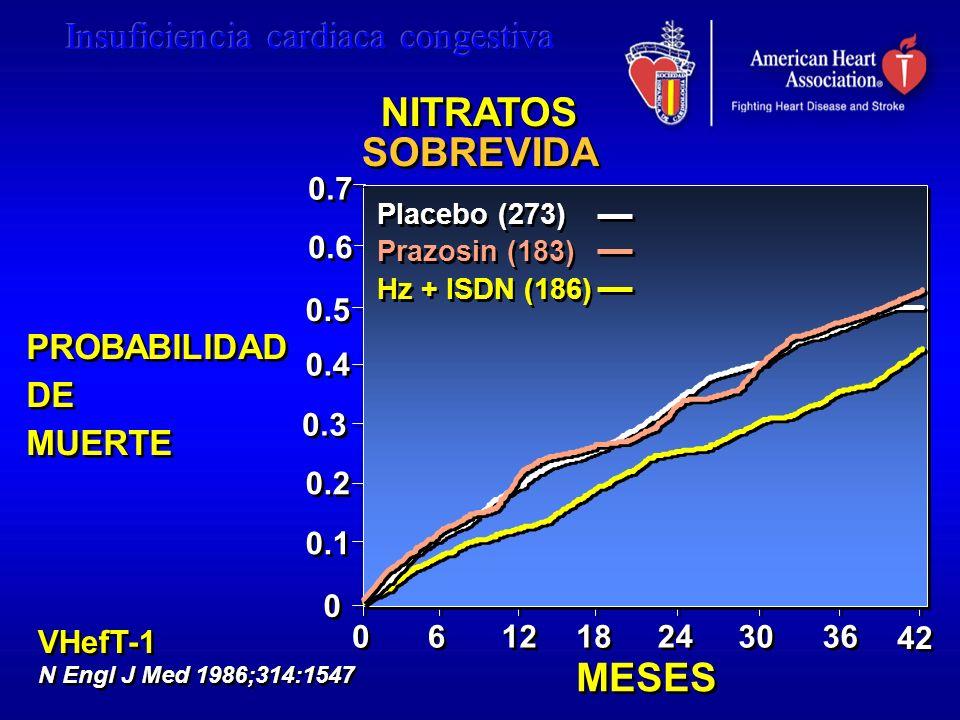 NITRATOS SOBREVIDA MESES PROBABILIDAD DE MUERTE 0.7 0.6 0.5 0.4 0.3