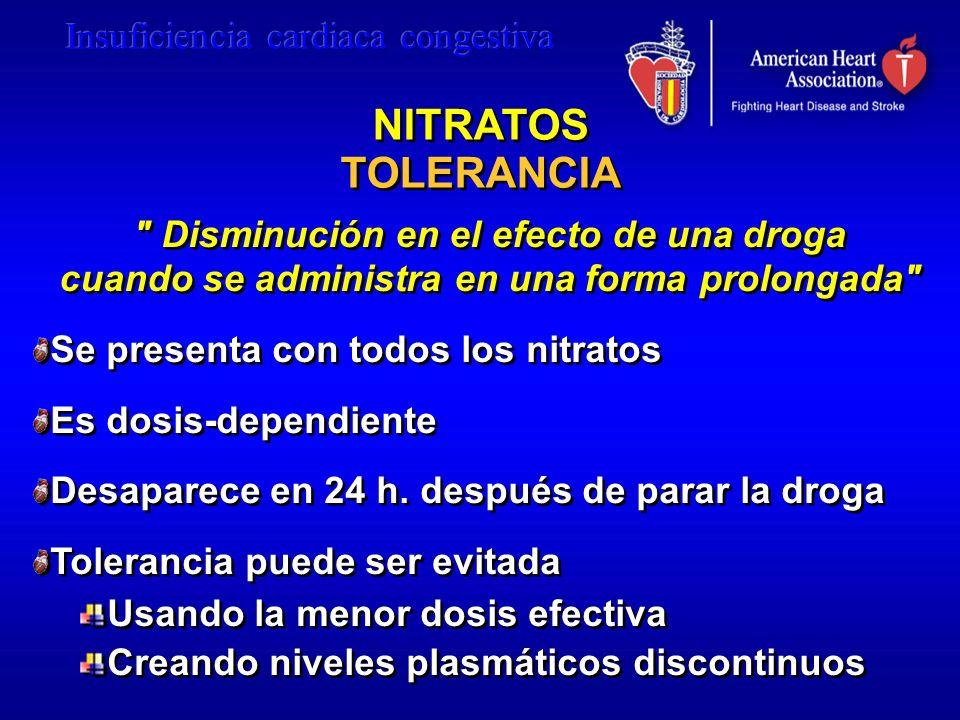 NITRATOS TOLERANCIA Disminución en el efecto de una droga