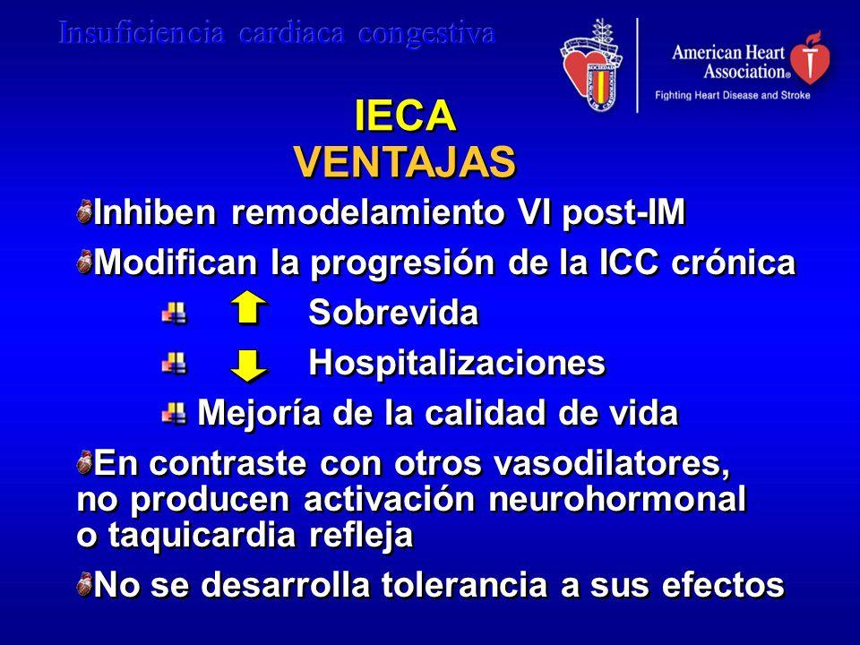 IECA VENTAJAS Inhiben remodelamiento VI post-IM