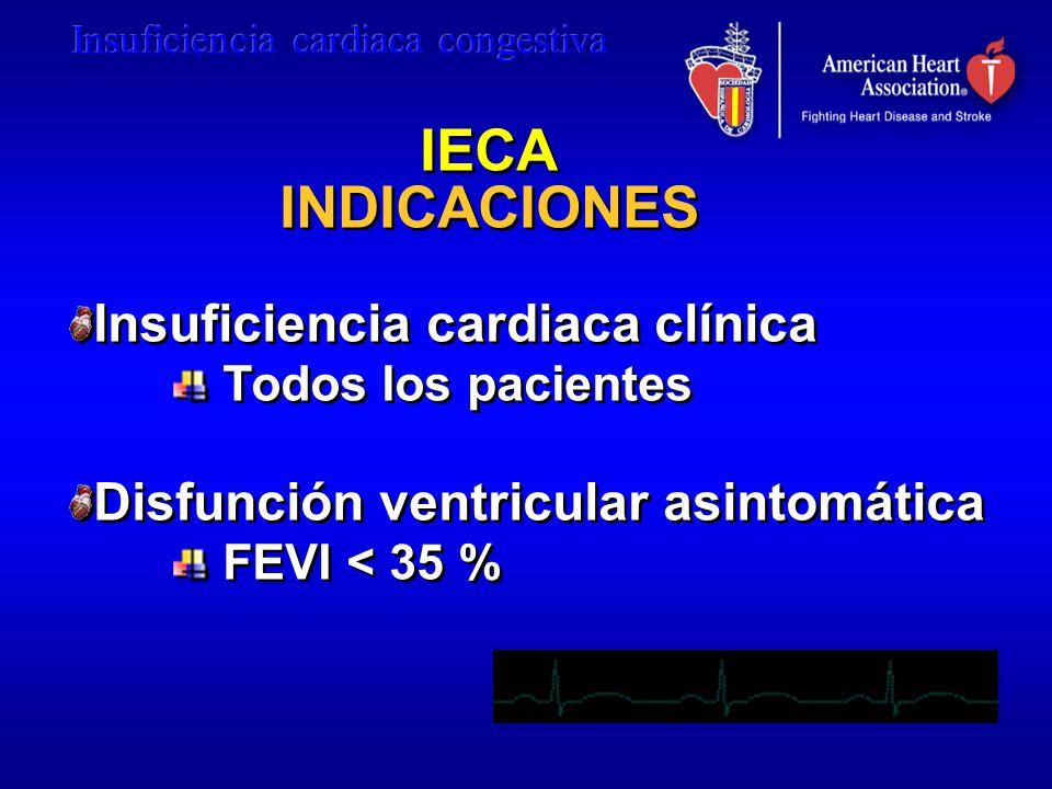 IECA INDICACIONES Insuficiencia cardiaca clínica