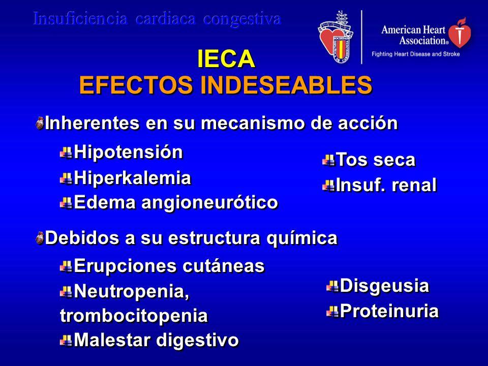 IECA EFECTOS INDESEABLES