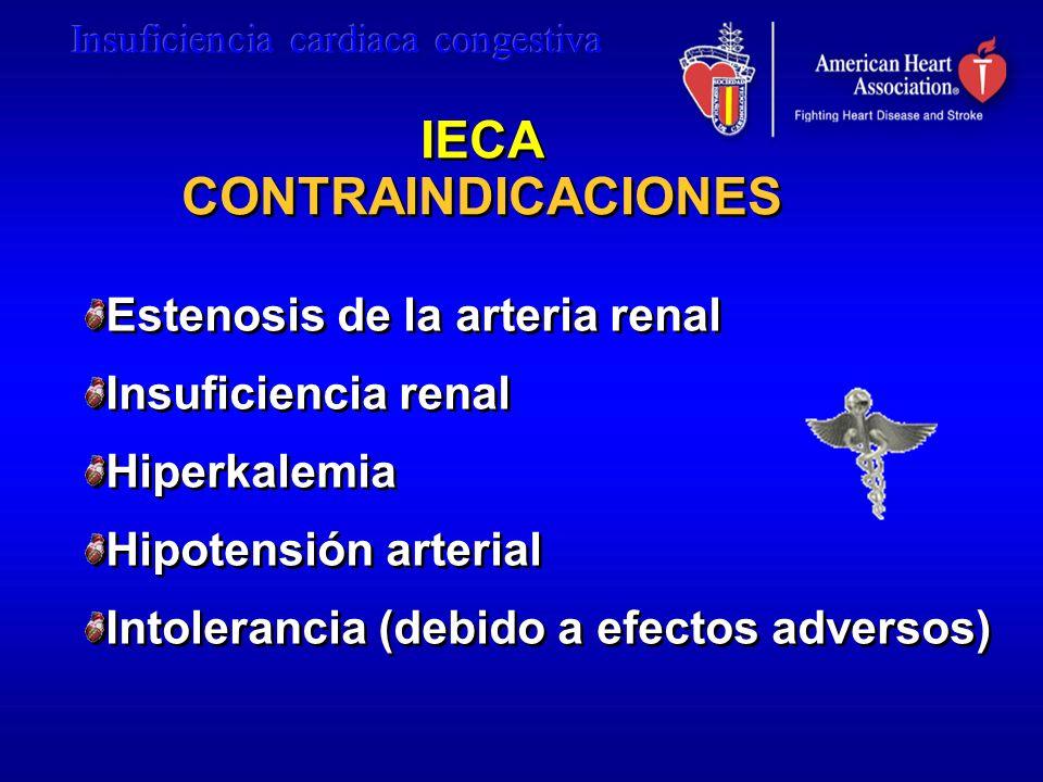 IECA CONTRAINDICACIONES