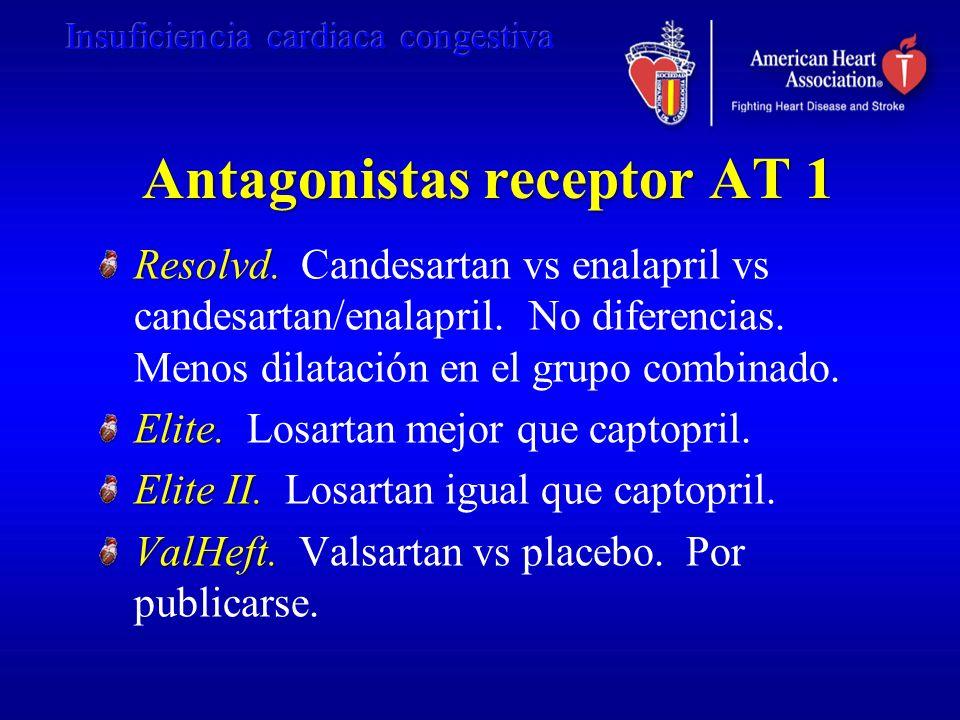 Antagonistas receptor AT 1