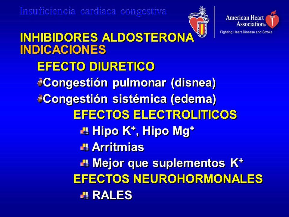 INHIBIDORES ALDOSTERONA INDICACIONES