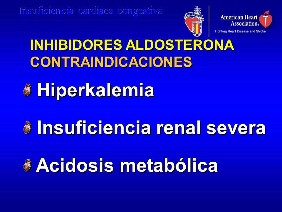 Insuficiencia renal severa Acidosis metabólica