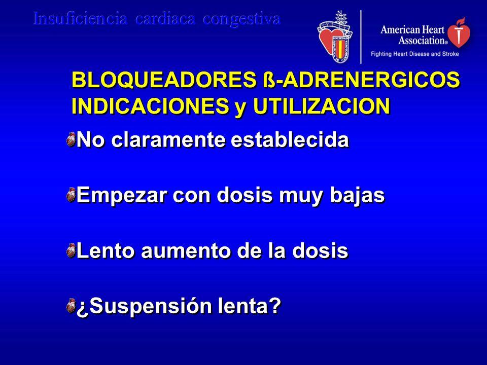 BLOQUEADORES ß-ADRENERGICOS INDICACIONES y UTILIZACION