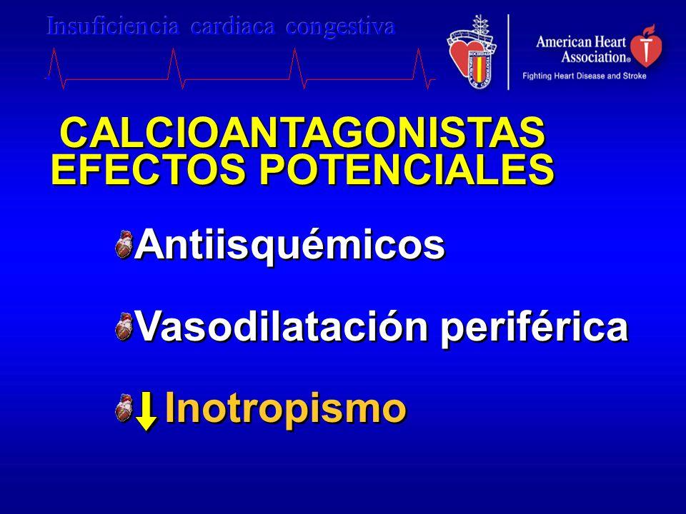 CALCIOANTAGONISTAS EFECTOS POTENCIALES