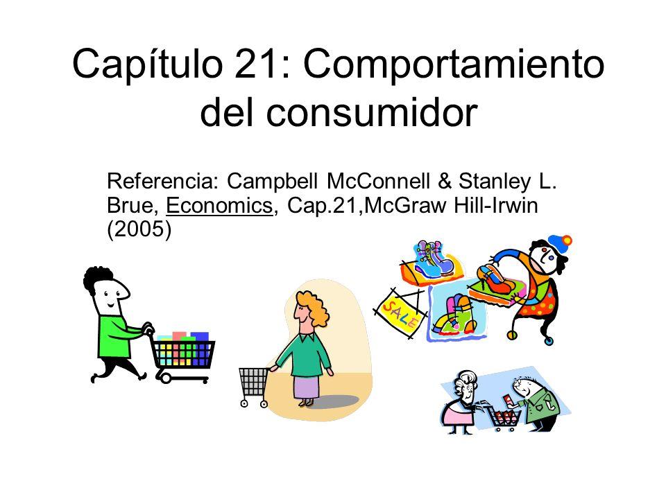 Capítulo 21: Comportamiento del consumidor