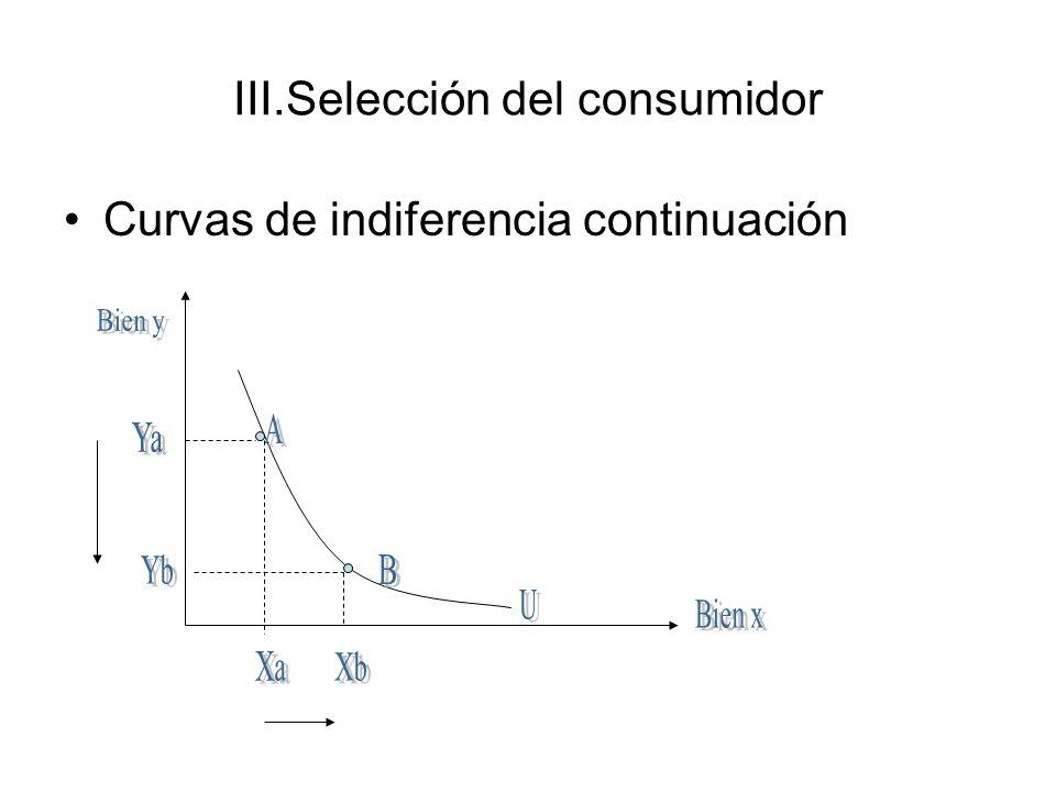 III.Selección del consumidor