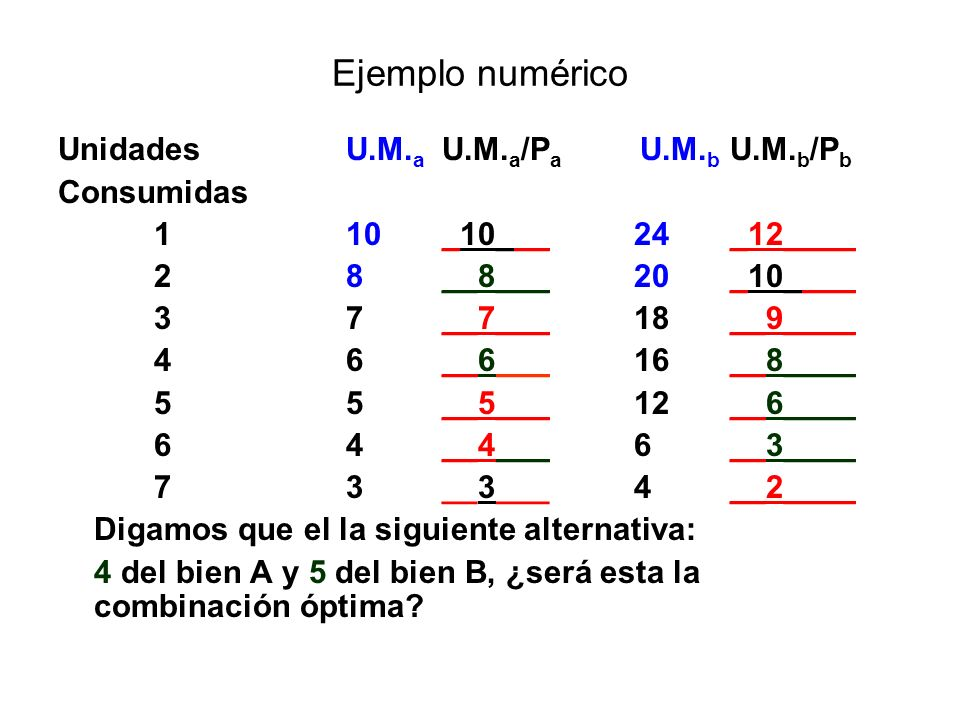 Ejemplo numérico Unidades U.M.a U.M.a/Pa U.M.b U.M.b/Pb Consumidas