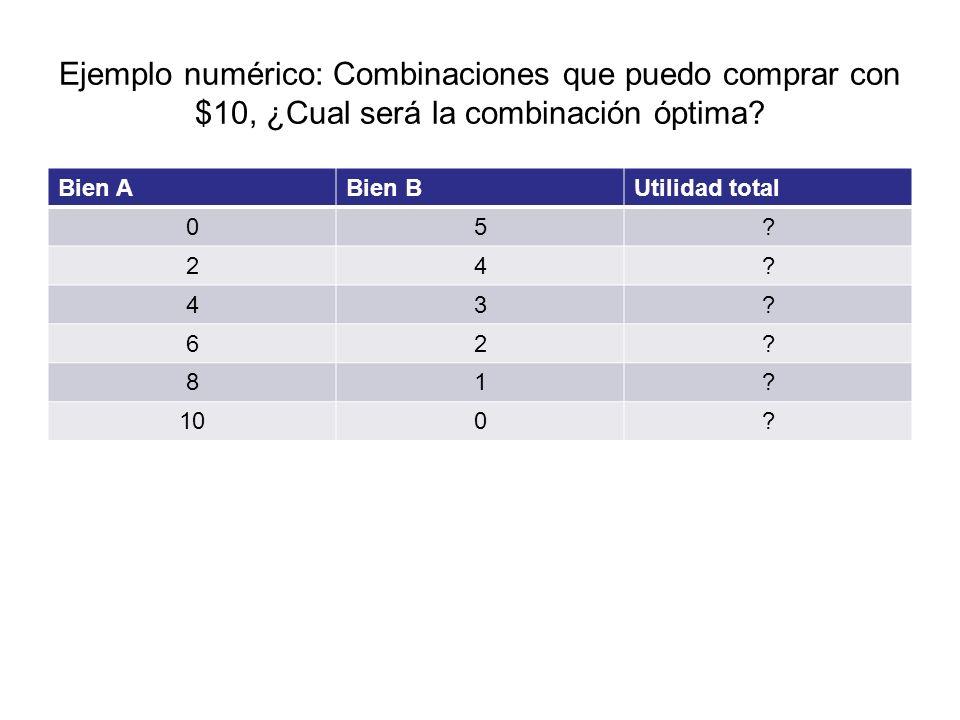 Ejemplo numérico: Combinaciones que puedo comprar con $10, ¿Cual será la combinación óptima