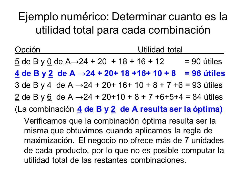 Ejemplo numérico: Determinar cuanto es la utilidad total para cada combinación