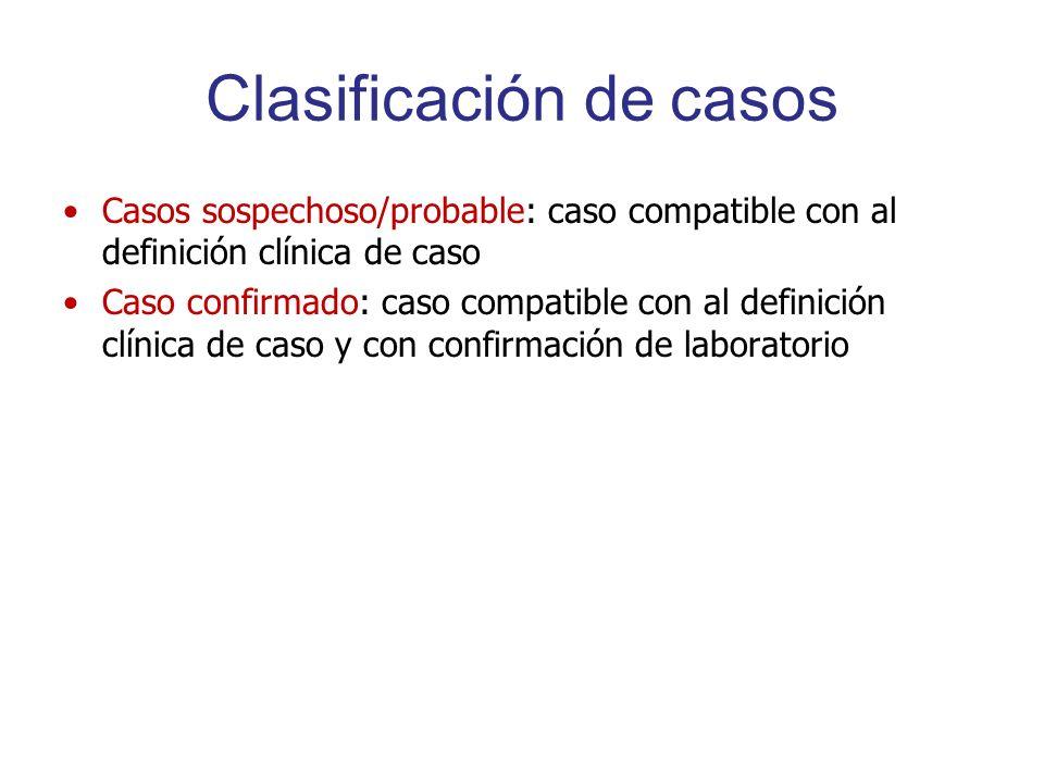 Clasificación de casos