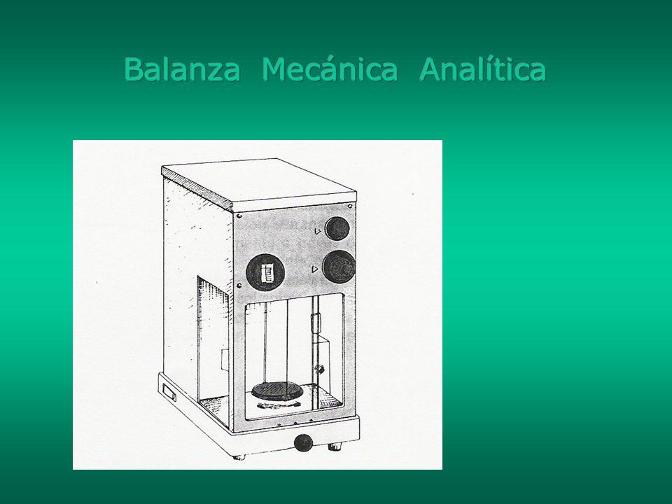 Balanza Mecánica Analítica