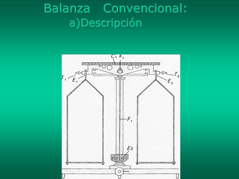 Balanza Convencional: a)Descripción