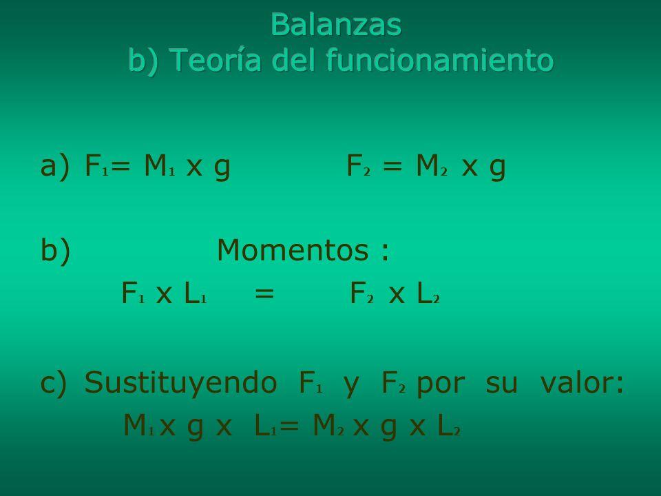 Balanzas b) Teoría del funcionamiento