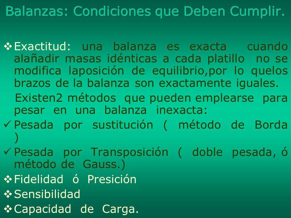 Balanzas: Condiciones que Deben Cumplir.