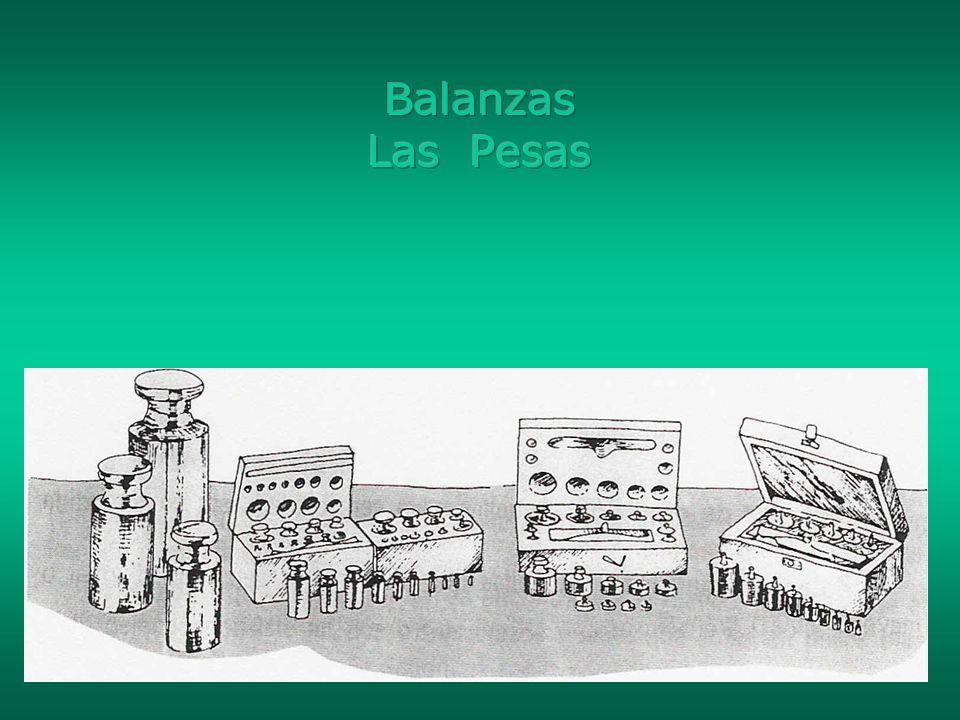 Balanzas Las Pesas