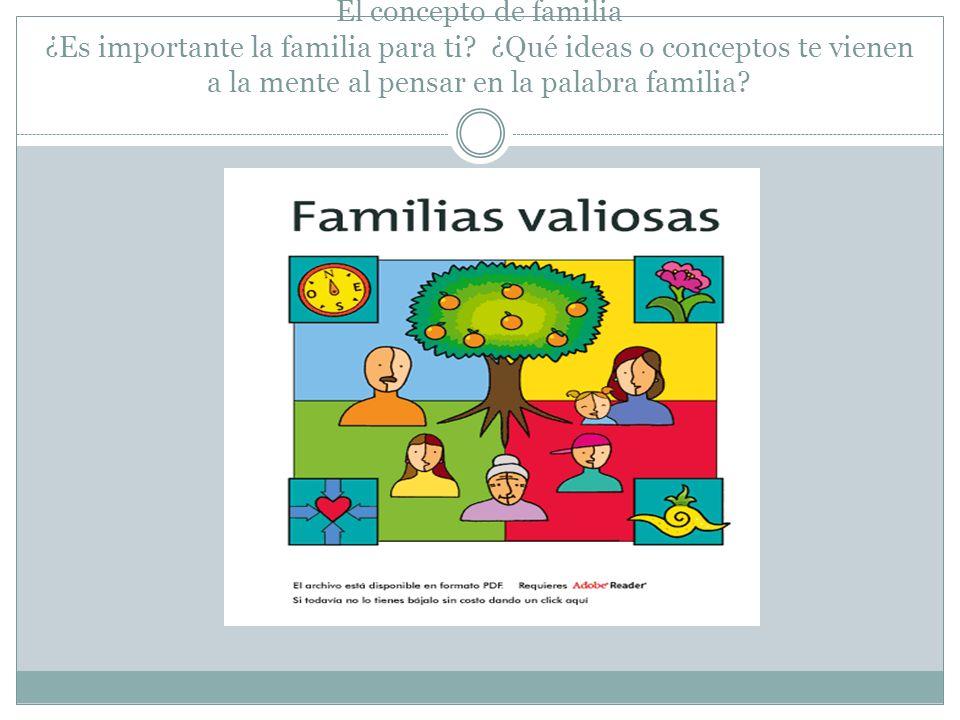 El concepto de familia ¿Es importante la familia para ti