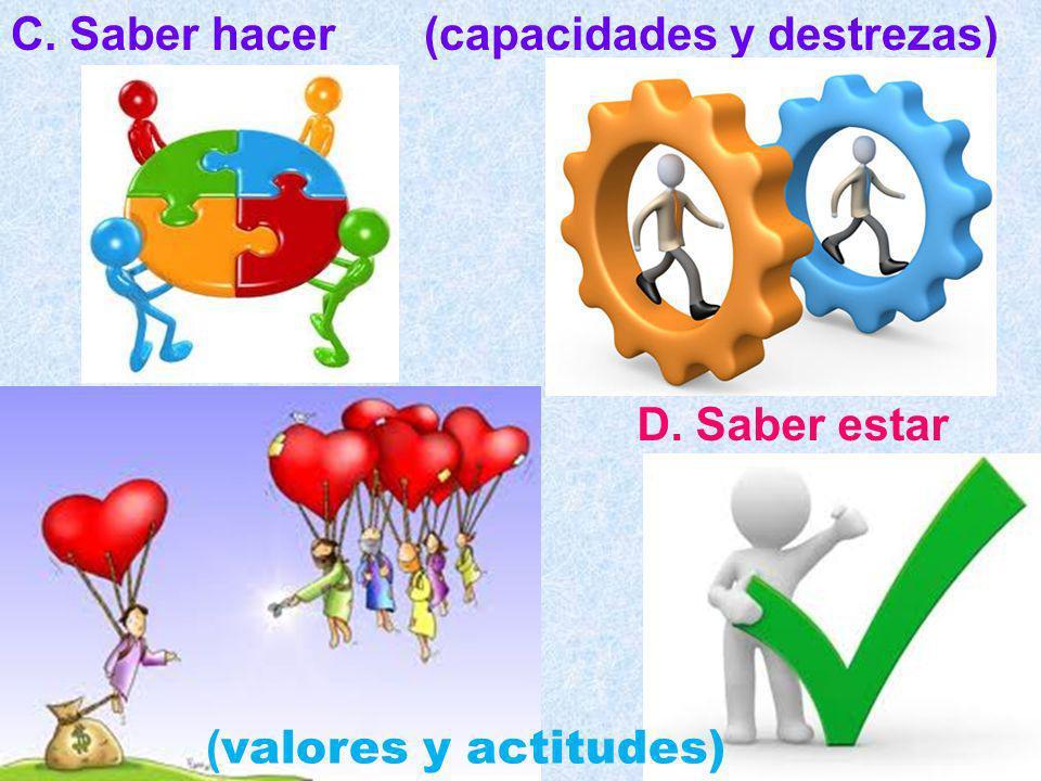 C. Saber hacer (capacidades y destrezas)
