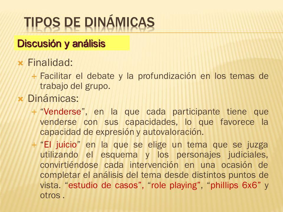 Tipos de dinámicas Finalidad: Dinámicas: Discusión y análisis