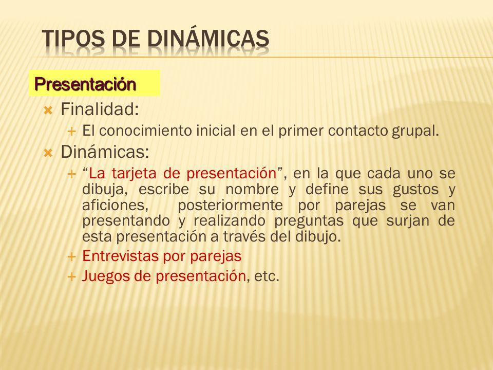 Tipos de dinámicas Finalidad: Dinámicas: Presentación