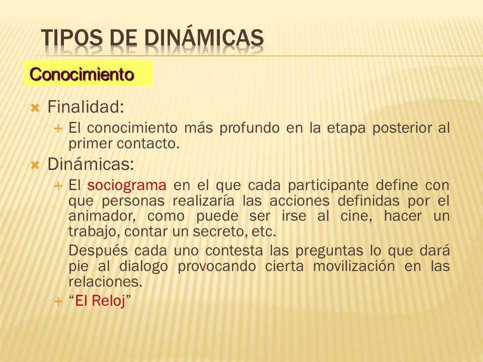 Tipos de dinámicas Finalidad: Dinámicas: Conocimiento