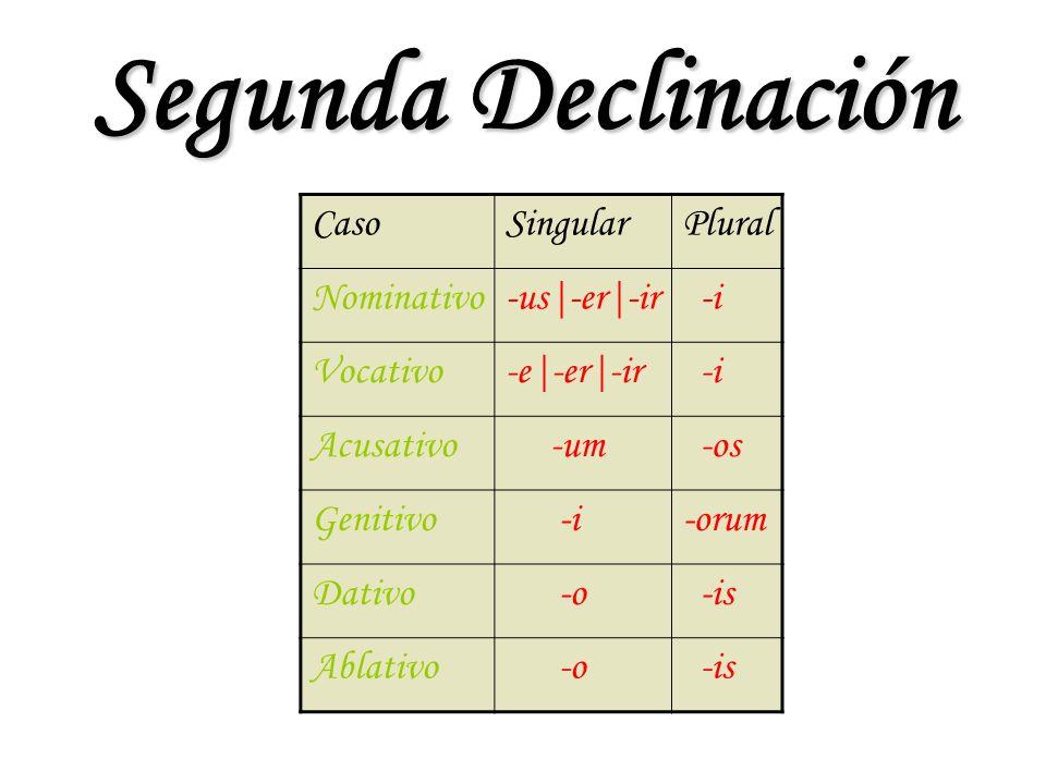 Segunda Declinación Caso Singular Plural Nominativo -us|-er|-ir -i
