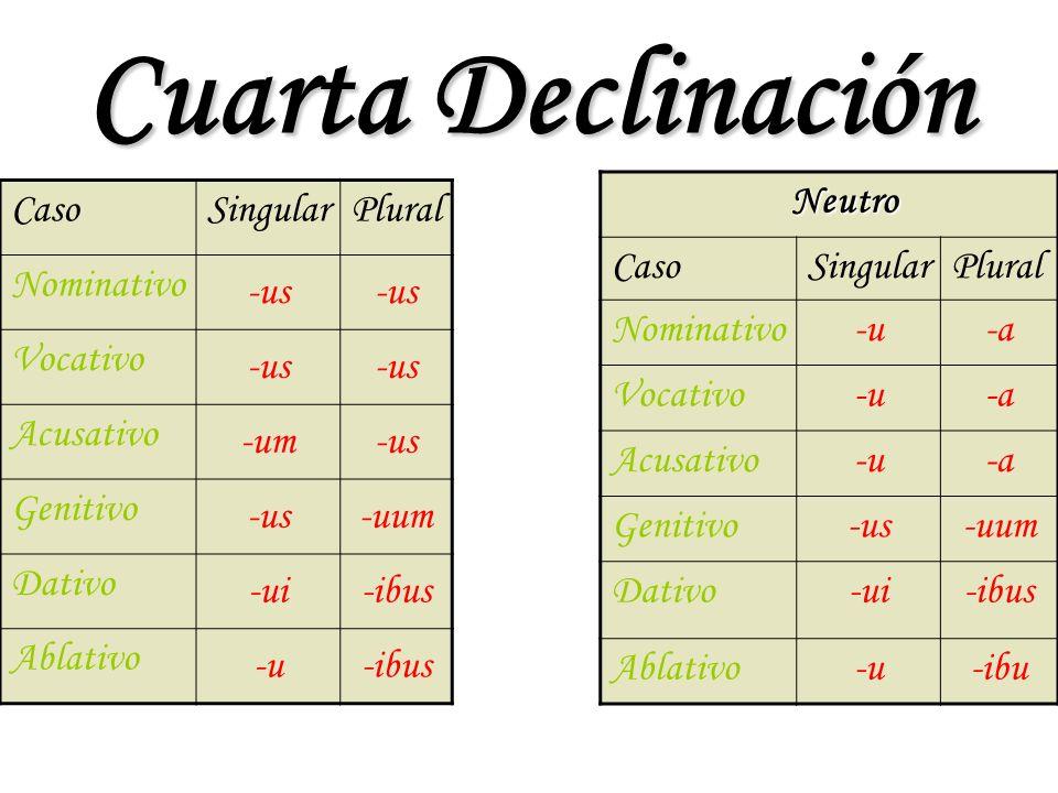 Cuarta Declinación Neutro Caso Singular Plural Nominativo -u -a