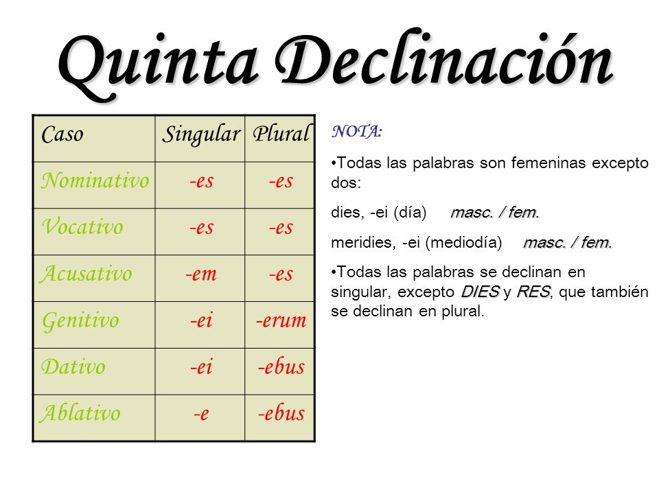 Quinta Declinación Caso Singular Plural Nominativo -es Vocativo