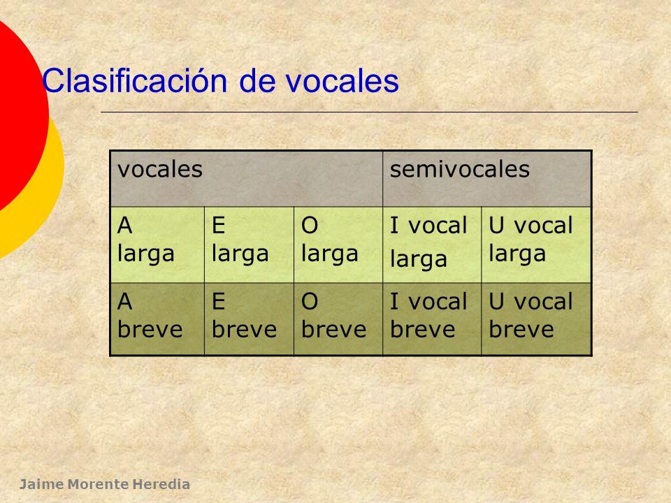 Clasificación de vocales