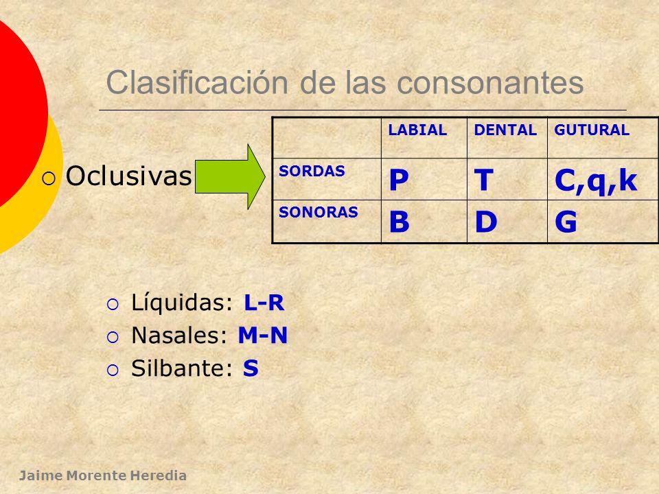 Clasificación de las consonantes