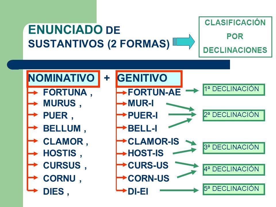 ENUNCIADO DE SUSTANTIVOS (2 FORMAS)