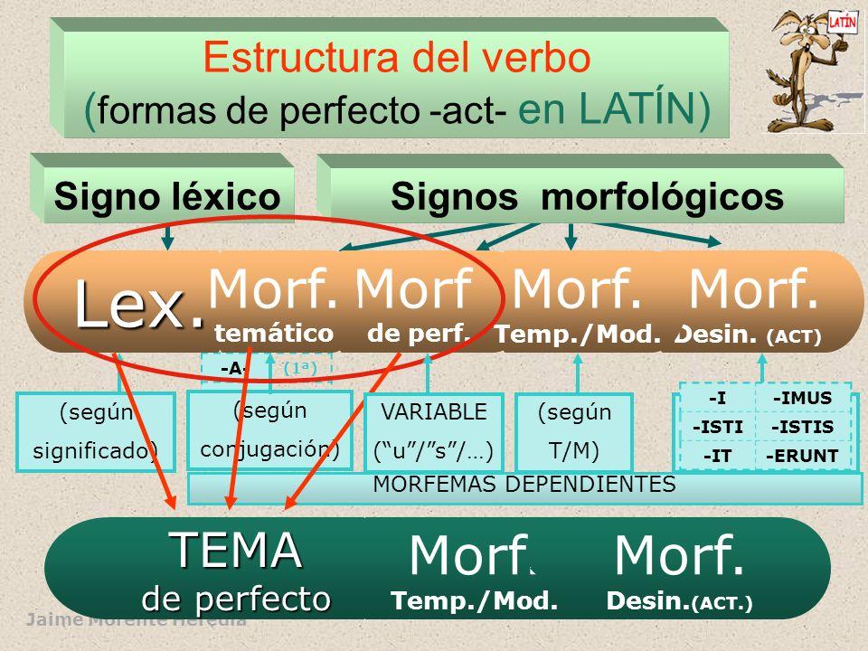Lex. Morf. Morf. Morf. Morf. Morf. Morf. TEMA
