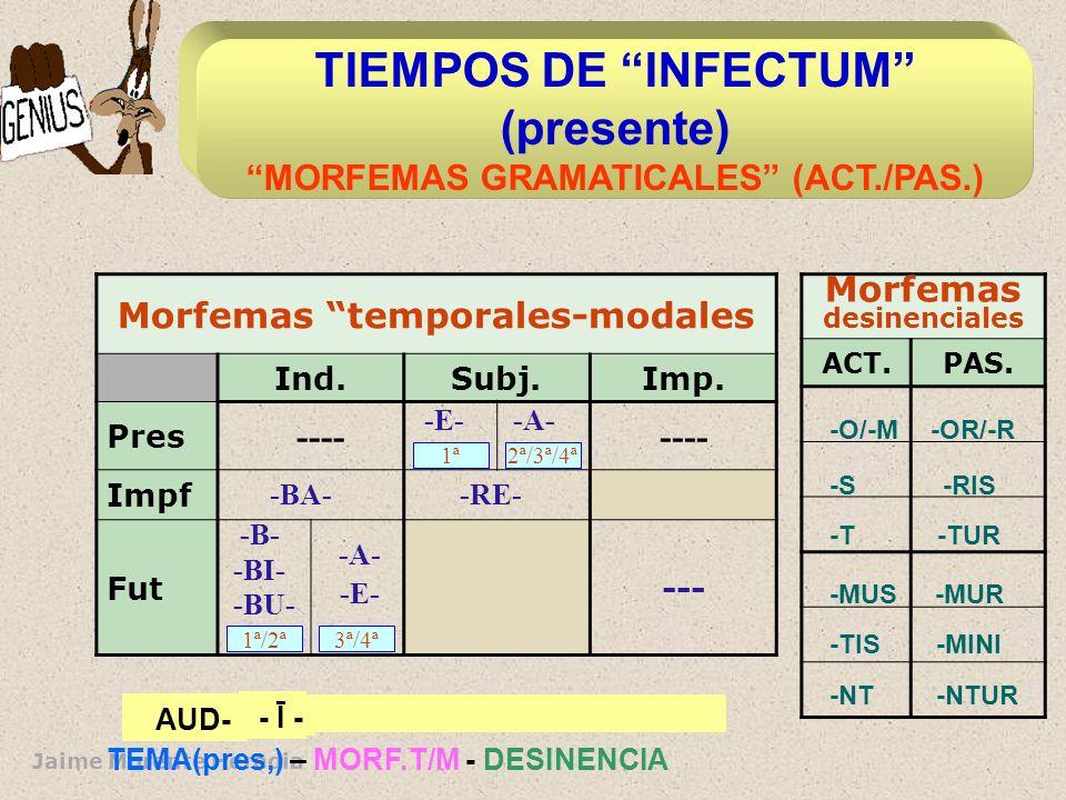 TIEMPOS DE INFECTUM (presente) MORFEMAS GRAMATICALES (ACT./PAS.)