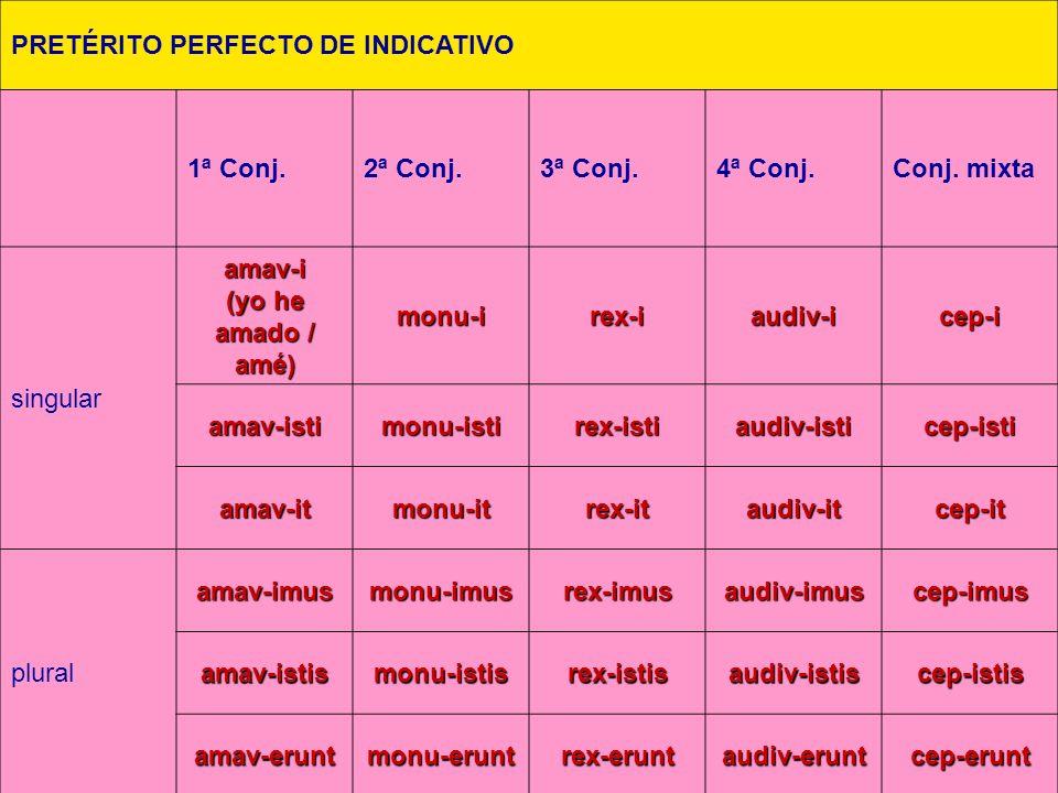 PRETÉRITO PERFECTO DE INDICATIVO