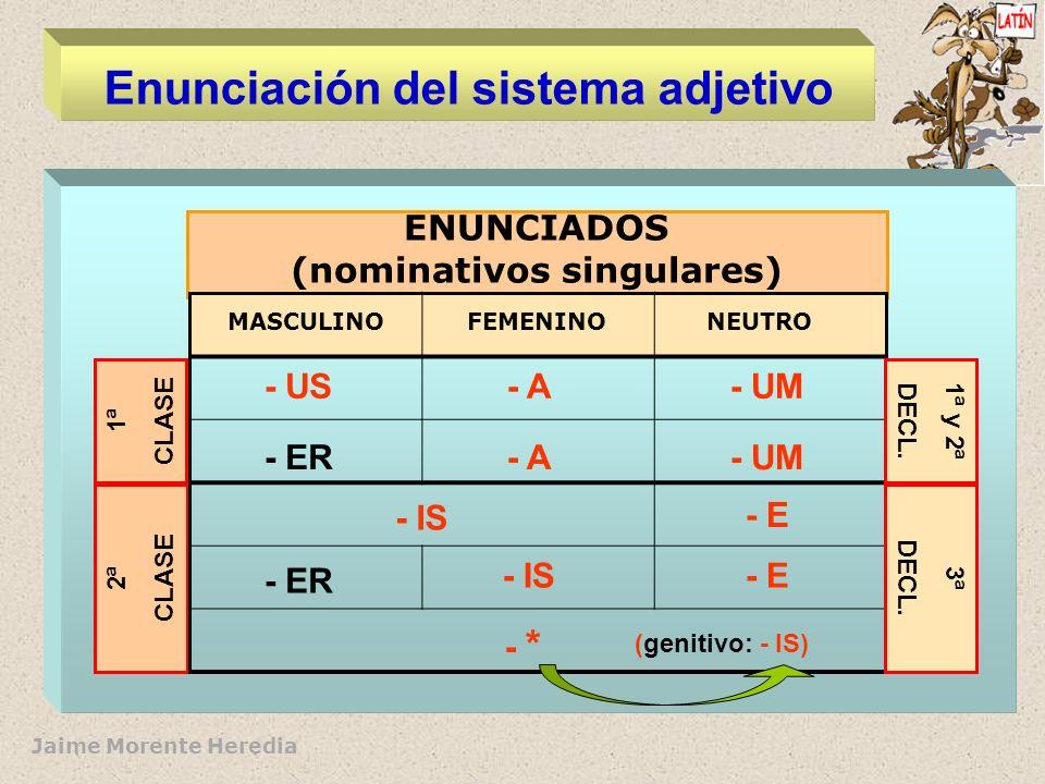 Enunciación del sistema adjetivo
