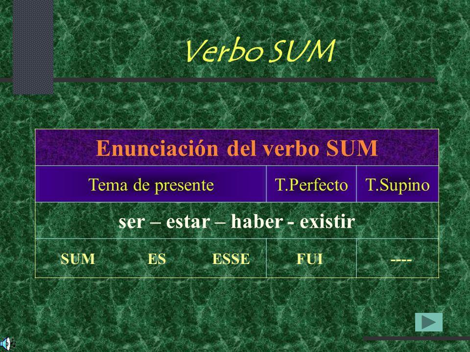 Enunciación del verbo SUM ser – estar – haber - existir