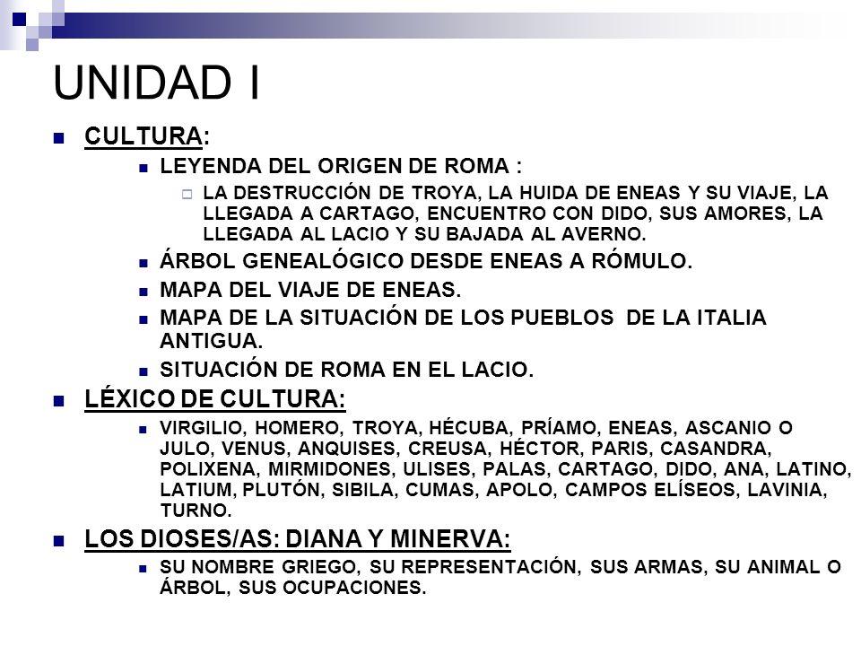 UNIDAD I CULTURA: LÉXICO DE CULTURA: LOS DIOSES/AS: DIANA Y MINERVA: