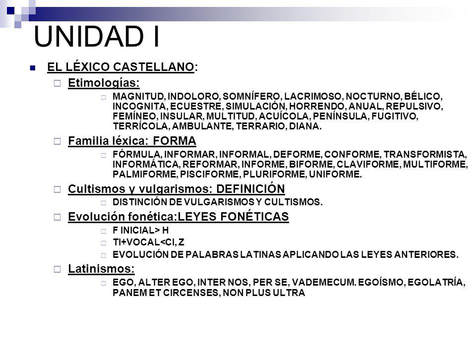 UNIDAD I EL LÉXICO CASTELLANO: Etimologías: Familia léxica: FORMA