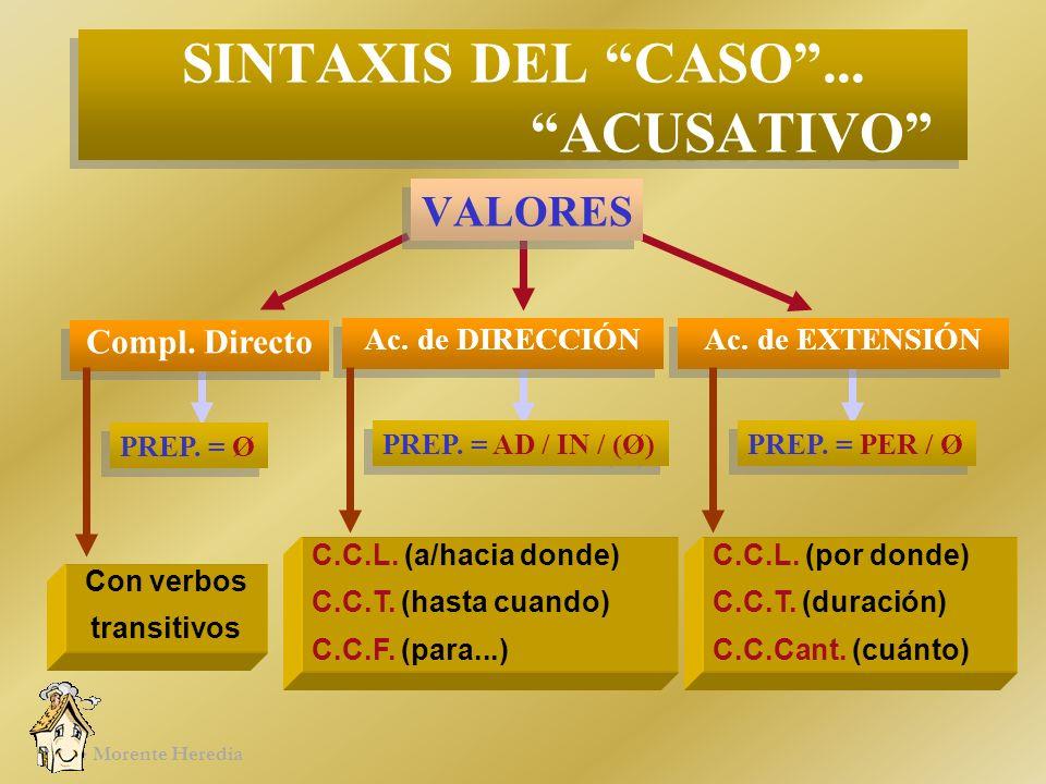 SINTAXIS DEL CASO ... ACUSATIVO