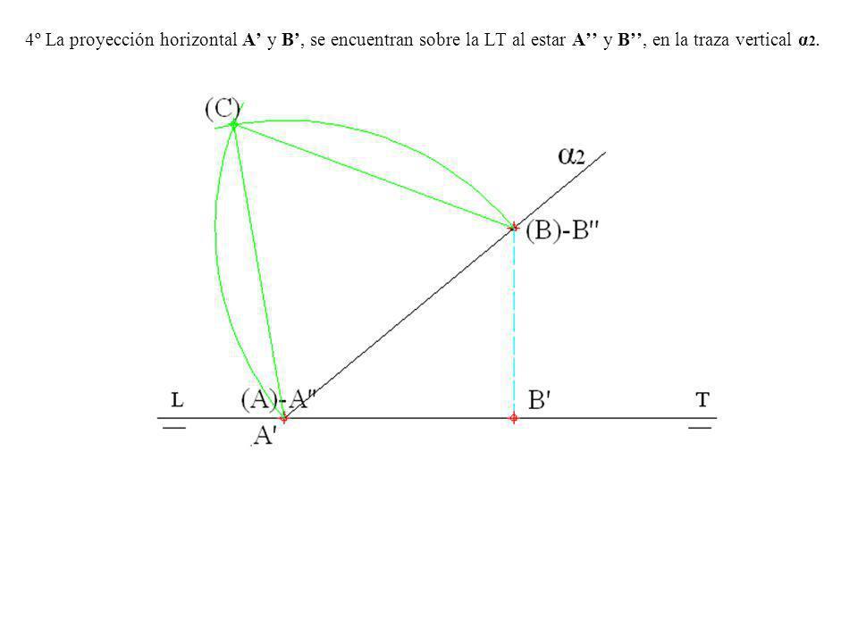 4º La proyección horizontal A' y B', se encuentran sobre la LT al estar A'' y B'', en la traza vertical α2.