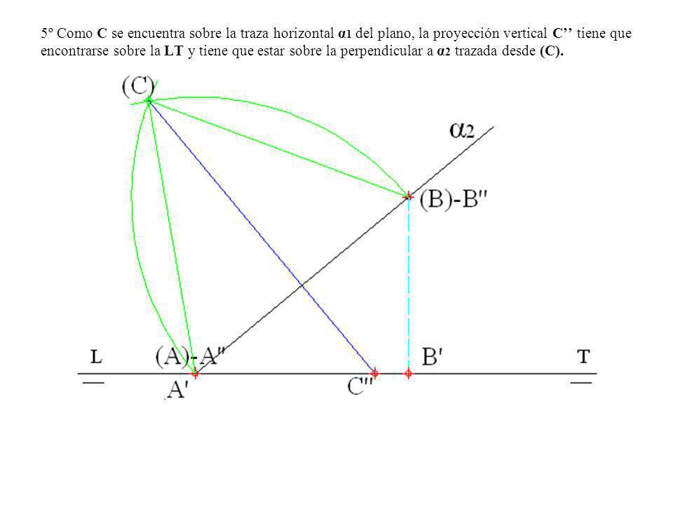 5º Como C se encuentra sobre la traza horizontal α1 del plano, la proyección vertical C'' tiene que encontrarse sobre la LT y tiene que estar sobre la perpendicular a α2 trazada desde (C).