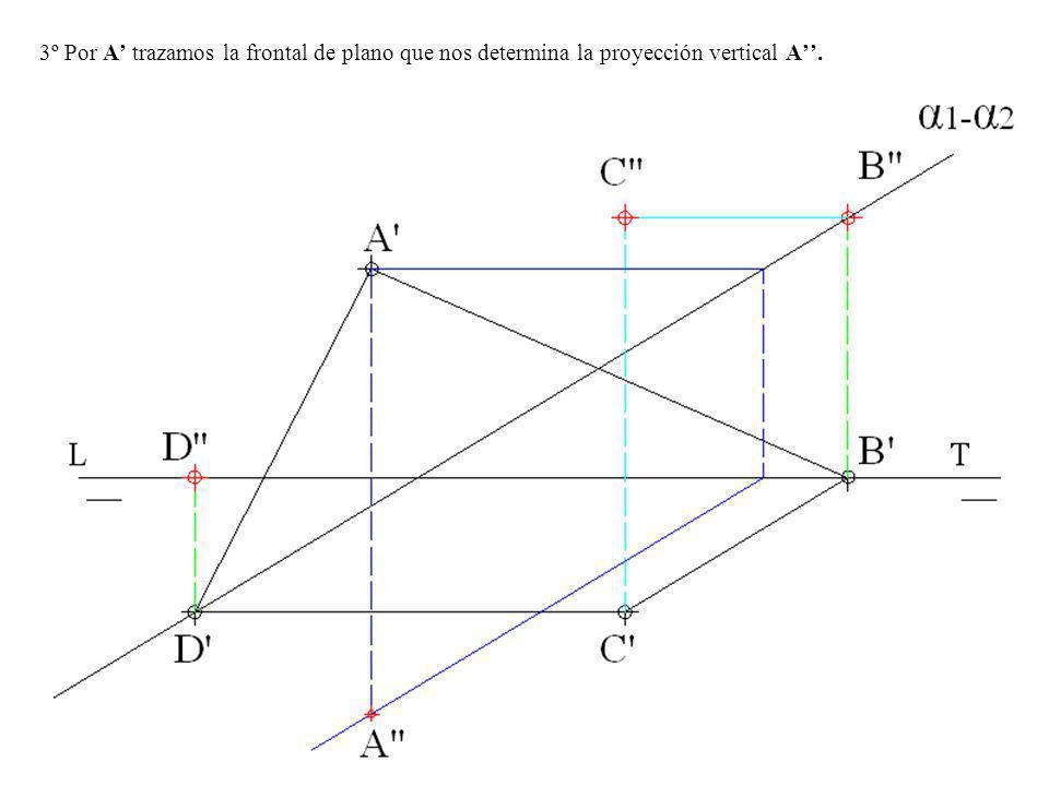 3º Por A' trazamos la frontal de plano que nos determina la proyección vertical A''.