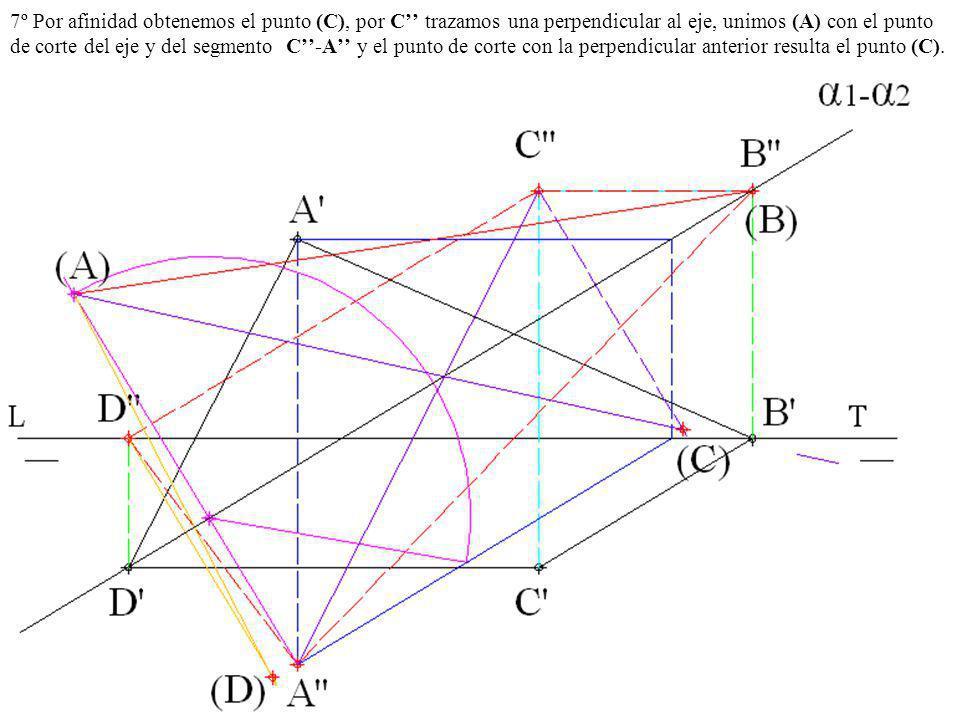 7º Por afinidad obtenemos el punto (C), por C'' trazamos una perpendicular al eje, unimos (A) con el punto de corte del eje y del segmento C''-A'' y el punto de corte con la perpendicular anterior resulta el punto (C).