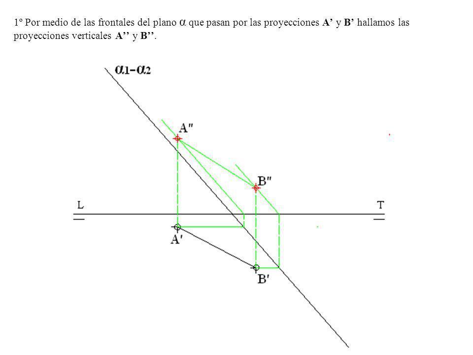 1º Por medio de las frontales del plano α que pasan por las proyecciones A' y B' hallamos las proyecciones verticales A'' y B''.