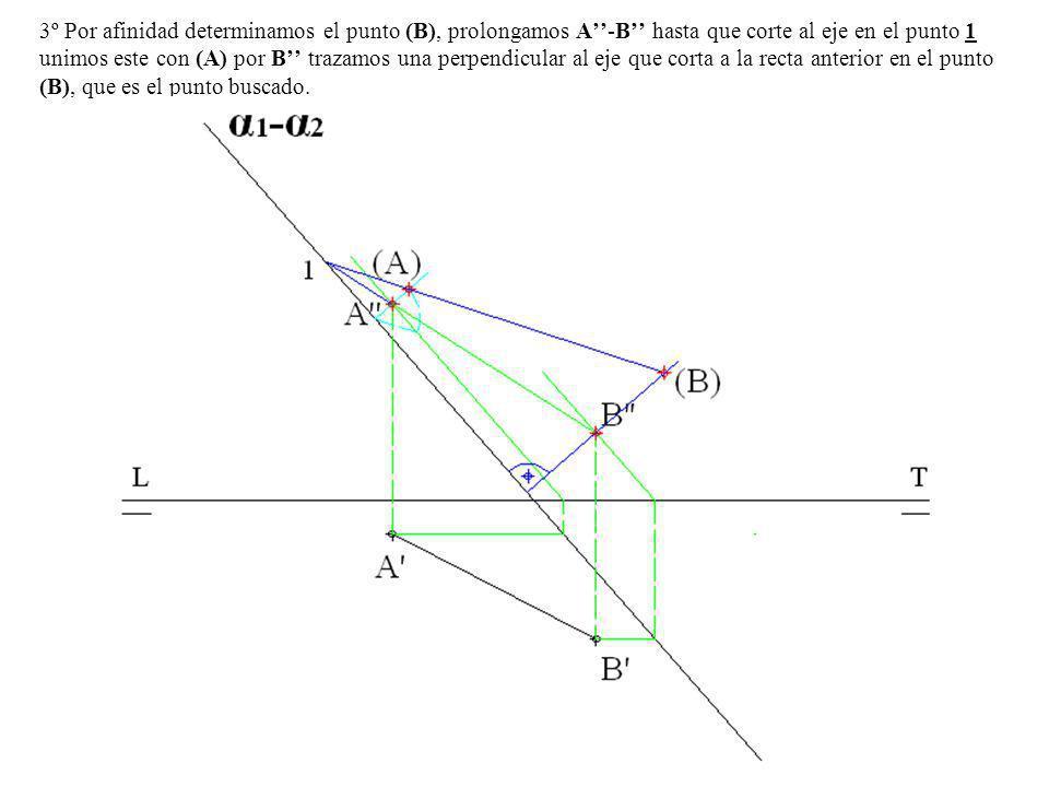 3º Por afinidad determinamos el punto (B), prolongamos A''-B'' hasta que corte al eje en el punto 1 unimos este con (A) por B'' trazamos una perpendicular al eje que corta a la recta anterior en el punto (B), que es el punto buscado.