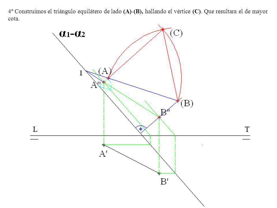 4º Construimos el triángulo equilátero de lado (A)-(B), hallando el vértice (C).